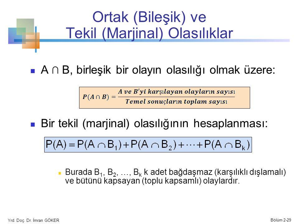 Ortak (Bileşik) ve Tekil (Marjinal) Olasılıklar A ∩ B, birleşik bir olayın olasılığı olmak üzere: Bir tekil (marjinal) olasılığının hesaplanması: Burada B 1, B 2, …, B k k adet bağdaşmaz (karşılıklı dışlamalı) ve bütünü kapsayan (toplu kapsamlı) olaylardır.