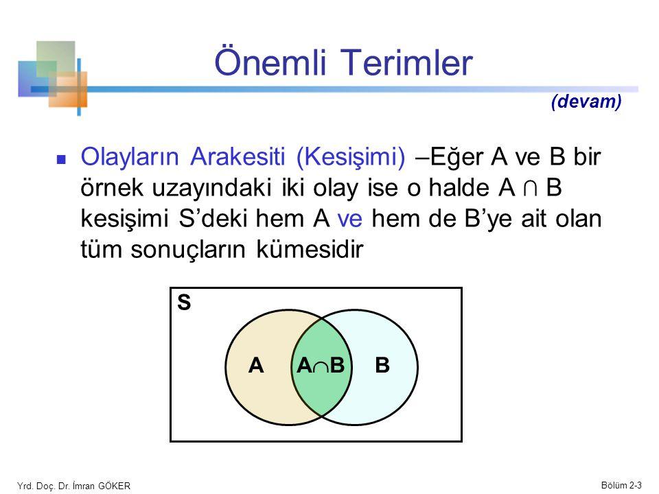 Önemli Terimler Olayların Arakesiti (Kesişimi) –Eğer A ve B bir örnek uzayındaki iki olay ise o halde A ∩ B kesişimi S'deki hem A ve hem de B'ye ait olan tüm sonuçların kümesidir (devam) AB ABAB S Yrd.