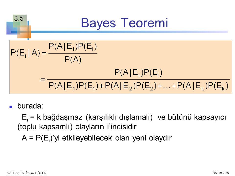 Bayes Teoremi burada: E i = k bağdaşmaz (karşılıklı dışlamalı) ve bütünü kapsayıcı (toplu kapsamlı) olayların i'incisidir A = P(E i )'yi etkileyebilec