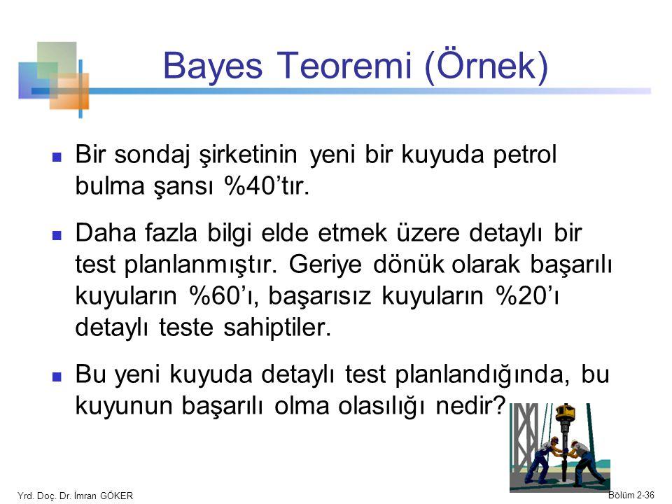 Bayes Teoremi (Örnek) Bir sondaj şirketinin yeni bir kuyuda petrol bulma şansı %40'tır. Daha fazla bilgi elde etmek üzere detaylı bir test planlanmışt