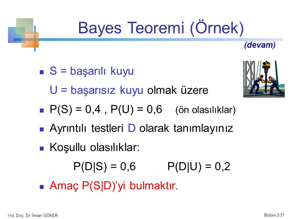 S = başarılı kuyu U = başarısız kuyu olmak üzere P(S) = 0,4, P(U) = 0,6 (ön olasılıklar) Ayrıntılı testleri D olarak tanımlayınız Koşullu olasılıklar: