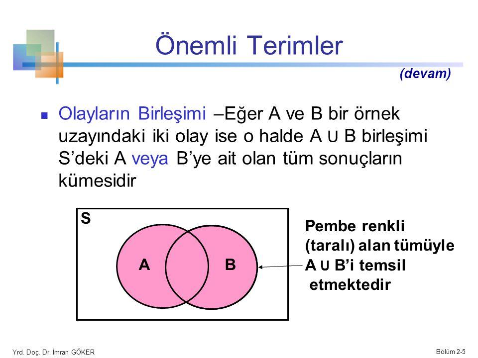 Önemli Terimler Olayların Birleşimi –Eğer A ve B bir örnek uzayındaki iki olay ise o halde A U B birleşimi S'deki A veya B'ye ait olan tüm sonuçların kümesidir (devam) AB Pembe renkli (taralı) alan tümüyle A U B'i temsil etmektedir S Yrd.