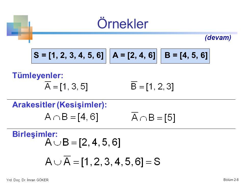 Örnekler (devam) S = [1, 2, 3, 4, 5, 6] A = [2, 4, 6] B = [4, 5, 6] Tümleyenler: Arakesitler (Kesişimler): Birleşimler: Yrd.