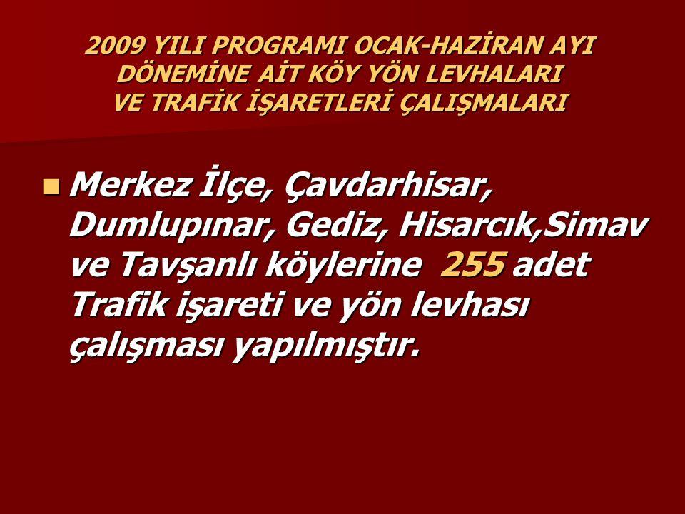 2009 YILI PROGRAMI OCAK-HAZİRAN AYI DÖNEMİNE AİT KÖY YÖN LEVHALARI VE TRAFİK İŞARETLERİ ÇALIŞMALARI Merkez İlçe, Çavdarhisar, Dumlupınar, Gediz, Hisarcık,Simav ve Tavşanlı köylerine 255 adet Trafik işareti ve yön levhası çalışması yapılmıştır.