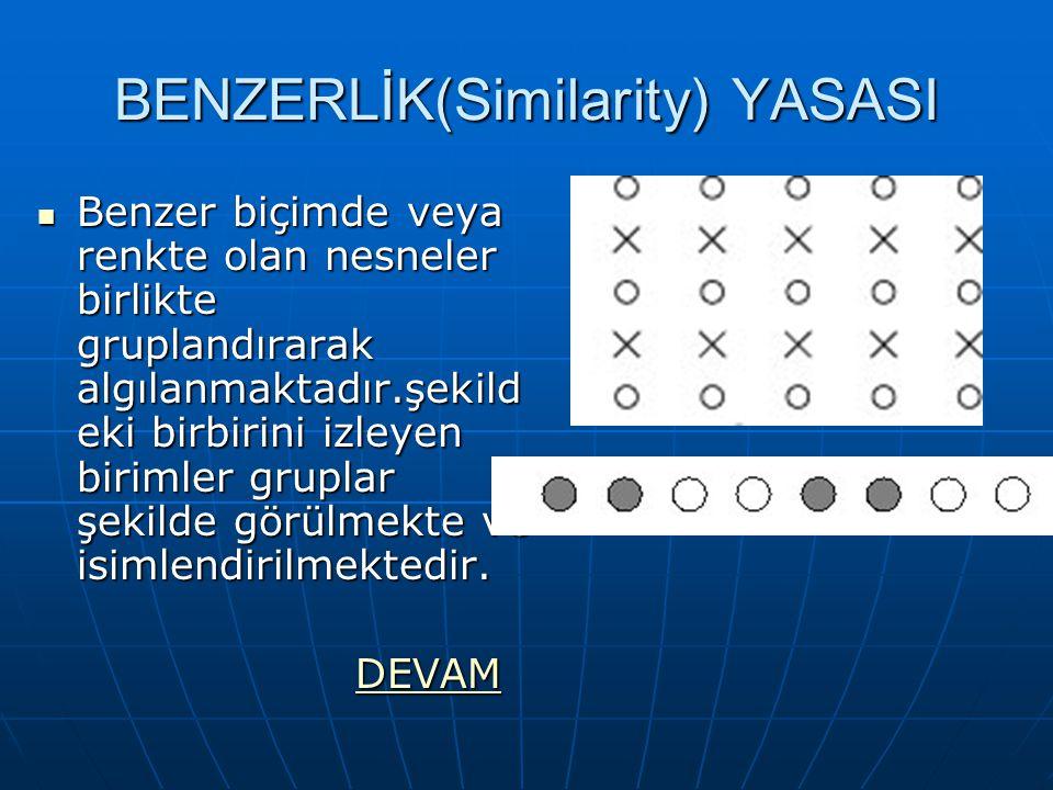 BENZERLİK(Similarity) YASASI Benzer biçimde veya renkte olan nesneler birlikte gruplandırarak algılanmaktadır.şekild eki birbirini izleyen birimler gruplar şekilde görülmekte ve isimlendirilmektedir.