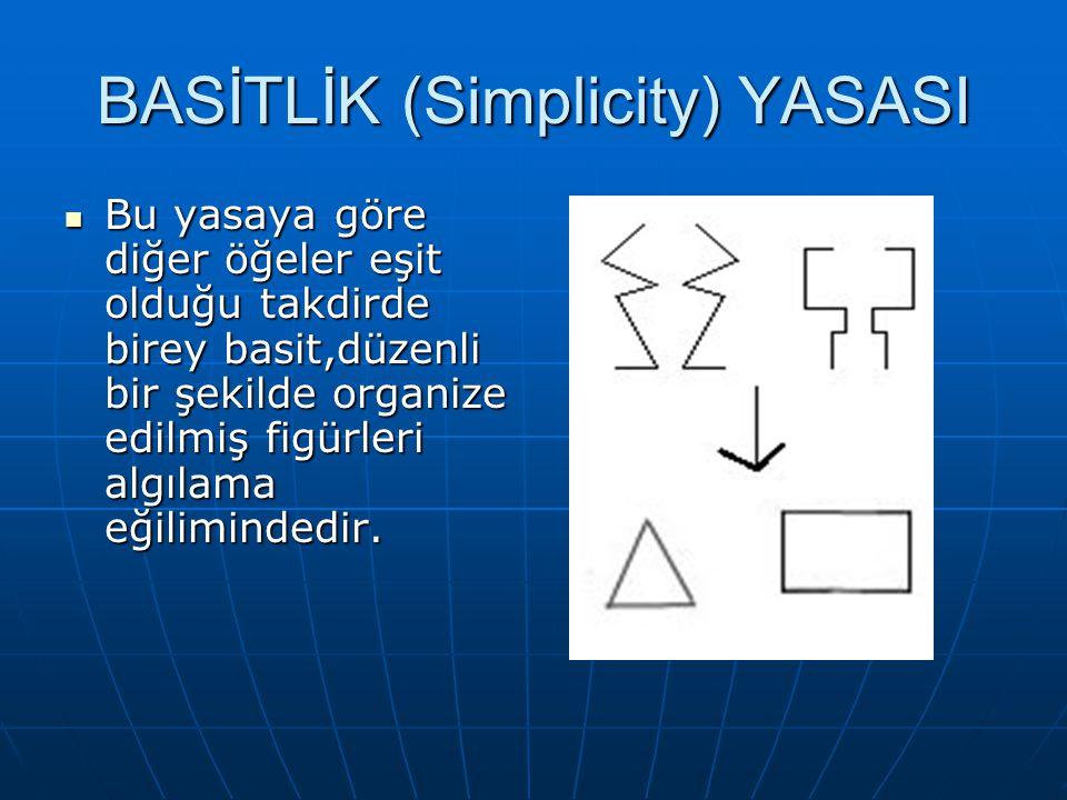 BASİTLİK (Simplicity) YASASI Bu yasaya göre diğer öğeler eşit olduğu takdirde birey basit,düzenli bir şekilde organize edilmiş figürleri algılama eğilimindedir.