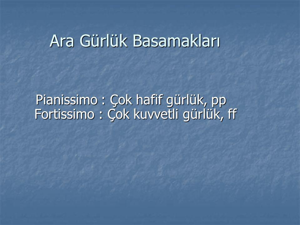 Ara Gürlük Basamakları Pianissimo : Çok hafif gürlük, pp Fortissimo : Çok kuvvetli gürlük, ff Pianissimo : Çok hafif gürlük, pp Fortissimo : Çok kuvve