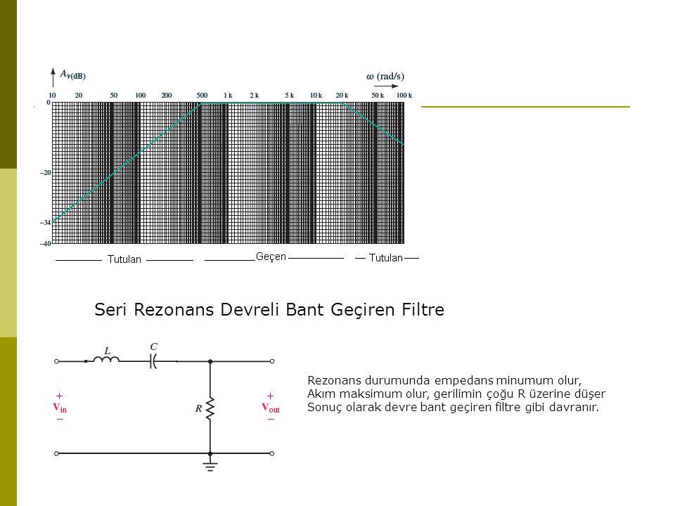 Rezonans durumunda empedans minumum olur, Akım maksimum olur, gerilimin çoğu R üzerine düşer Sonuç olarak devre bant geçiren filtre gibi davranır. Ser