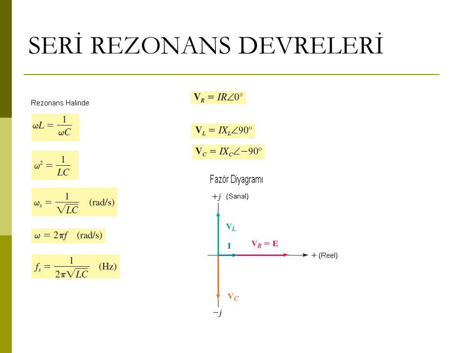Rezonans durumunda empedans minumum olur, Akım maksimum olur, gerilimin çoğu R üzerine düşer Sonuç olarak devre bant geçiren filtre gibi davranır.