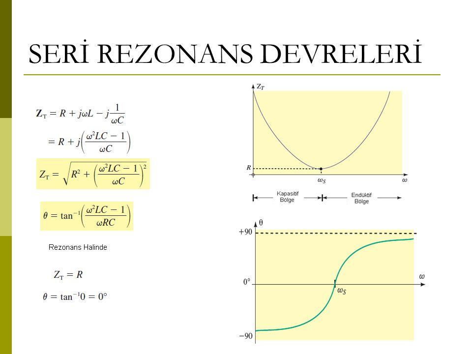 Paralel Rezonans Devreli Bant Geçiren Filtre Rezonansta empedans maksimum olur Rezonans devresinin empedansı, R den çok büyük olacağı için Gerilimin önemli bir kısmı rezonans devresi üzerinde olur.