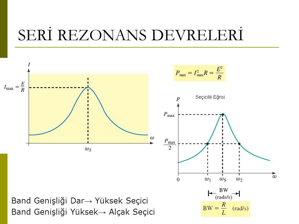 Seri Rezonans Devreli Bant Durduran Filtreler Rezonans durumunda gerilimin çoğu R üzerinde olur, çünkü L-C çiftinin Empedansları toplamı 0 olur.