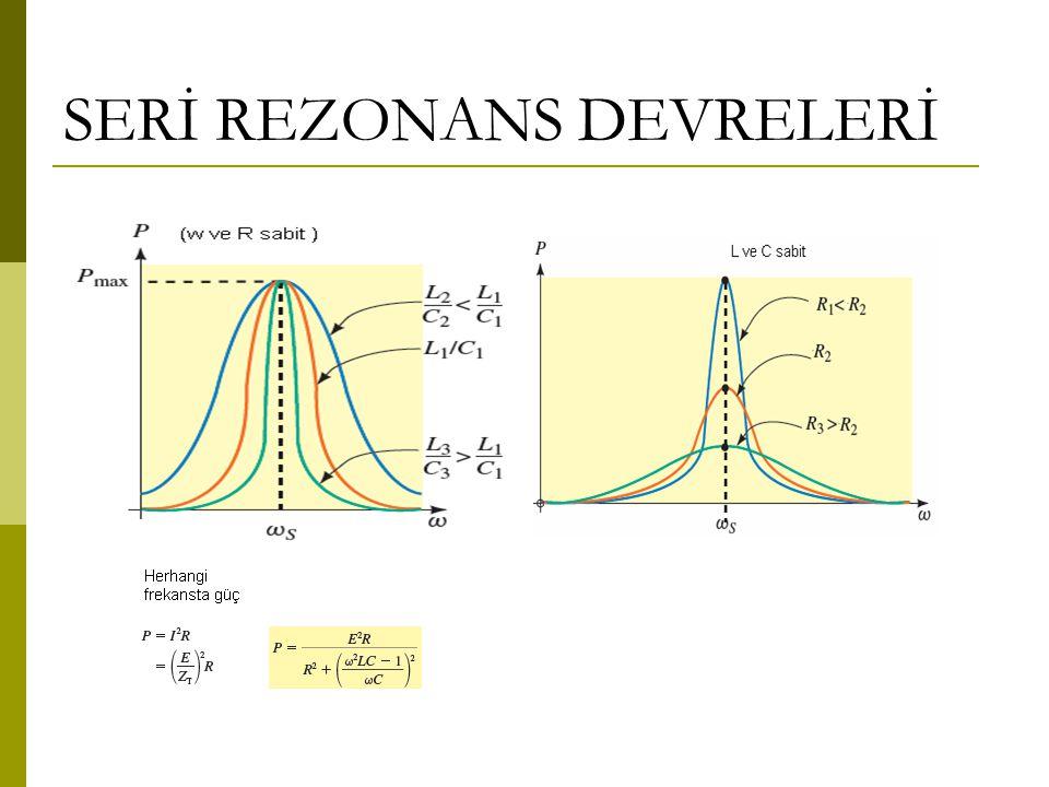 PARALEL REZONANS DEVRELERİ Rezonans halinde aralarında 180 derece faz farkı olur