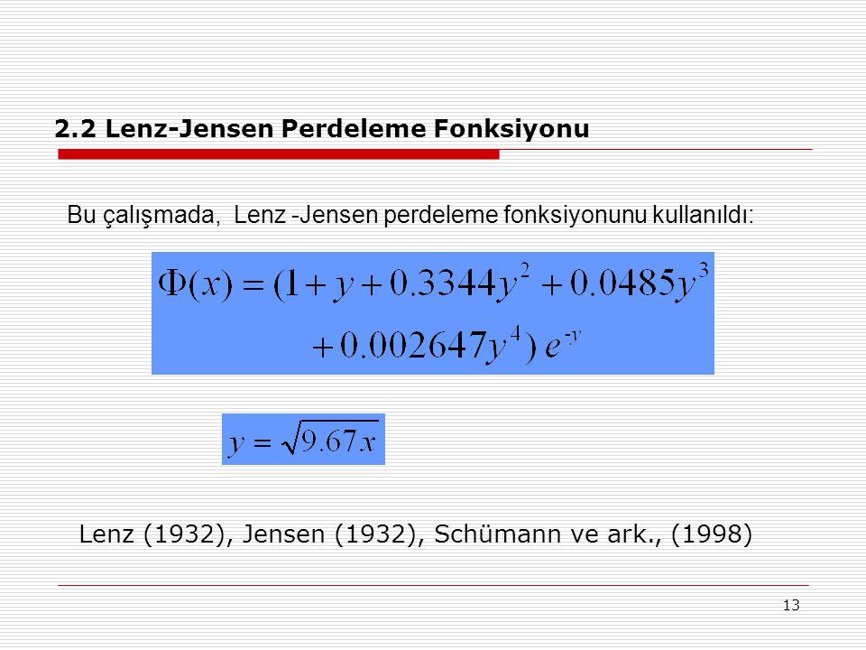 13 Bu çalışmada, Lenz -Jensen perdeleme fonksiyonunu kullanıldı: 2.2 Lenz-Jensen Perdeleme Fonksiyonu Lenz (1932), Jensen (1932), Schümann ve ark., (1