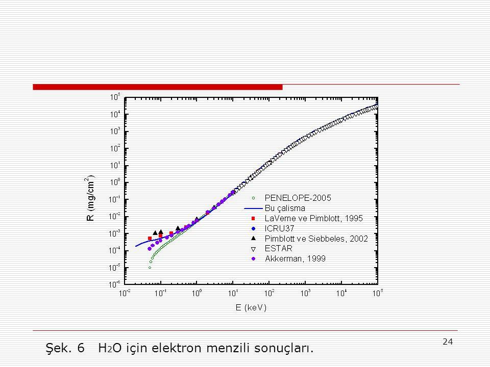 24 Şek. 6 H 2 O için elektron menzili sonuçları.