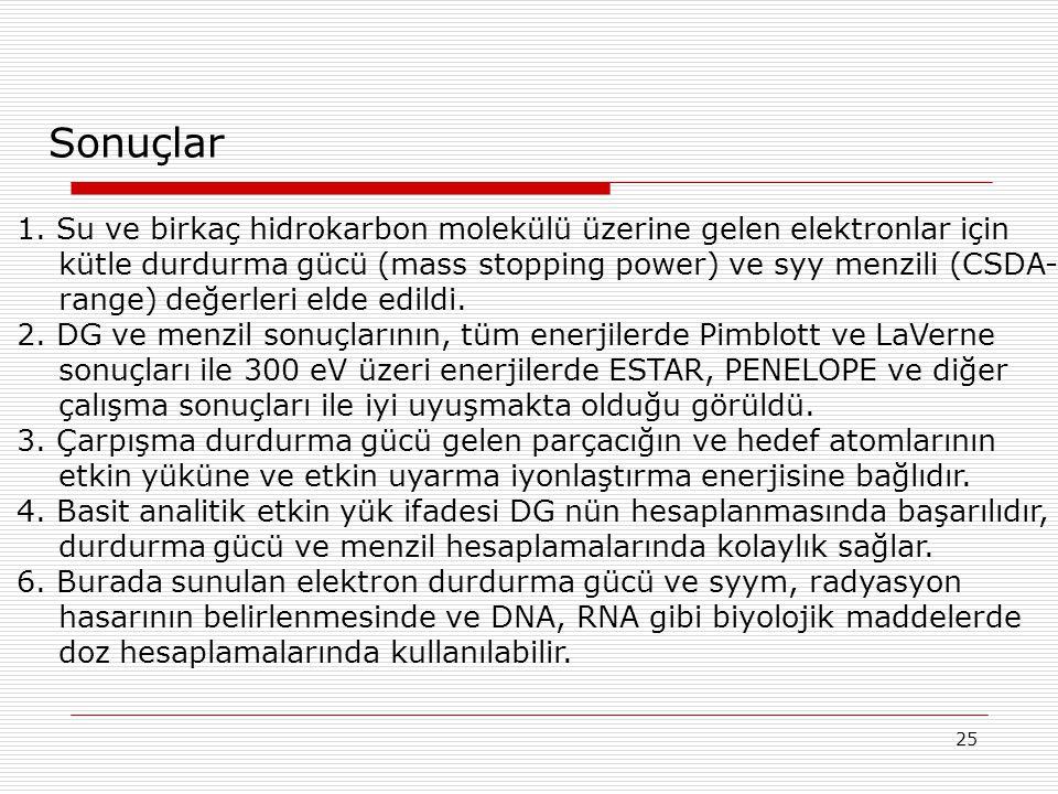 25 Sonuçlar 1.Su ve birkaç hidrokarbon molekülü üzerine gelen elektronlar için kütle durdurma gücü (mass stopping power) ve syy menzili (CSDA- range)