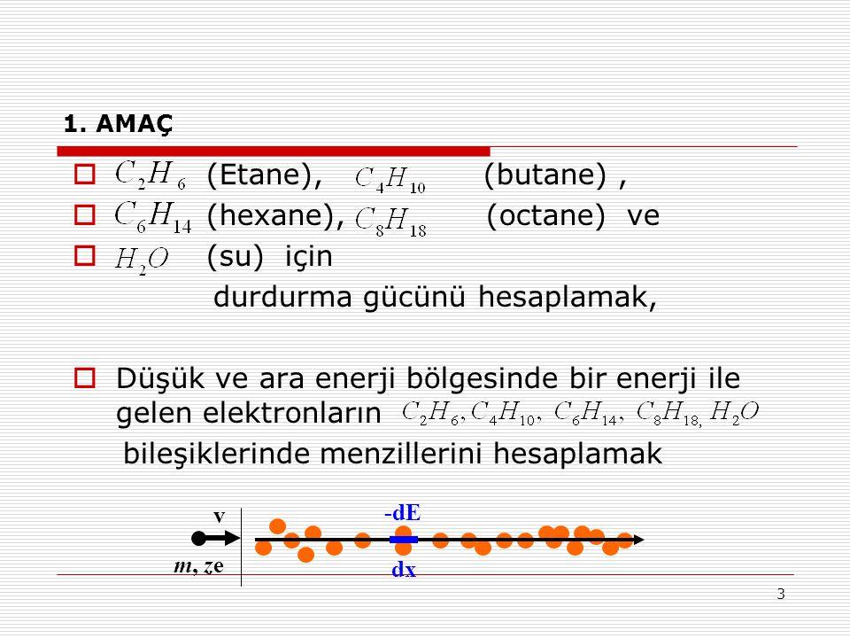 3 1. AMAÇ  (Etane), (butane),  (hexane), (octane) ve  (su) için durdurma gücünü hesaplamak,  Düşük ve ara enerji bölgesinde bir enerji ile gelen e