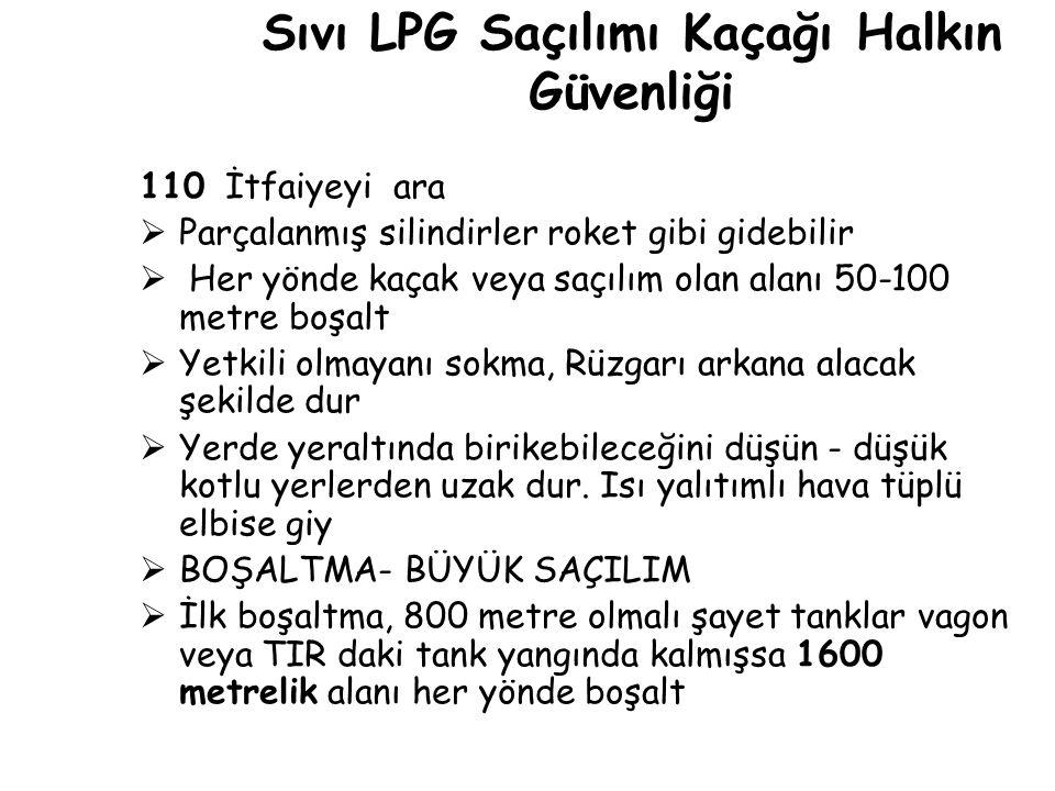 Sıvı LPG Saçılımı Kaçağı Halkın Güvenliği 110 İtfaiyeyi ara  Parçalanmış silindirler roket gibi gidebilir  Her yönde kaçak veya saçılım olan alanı 5