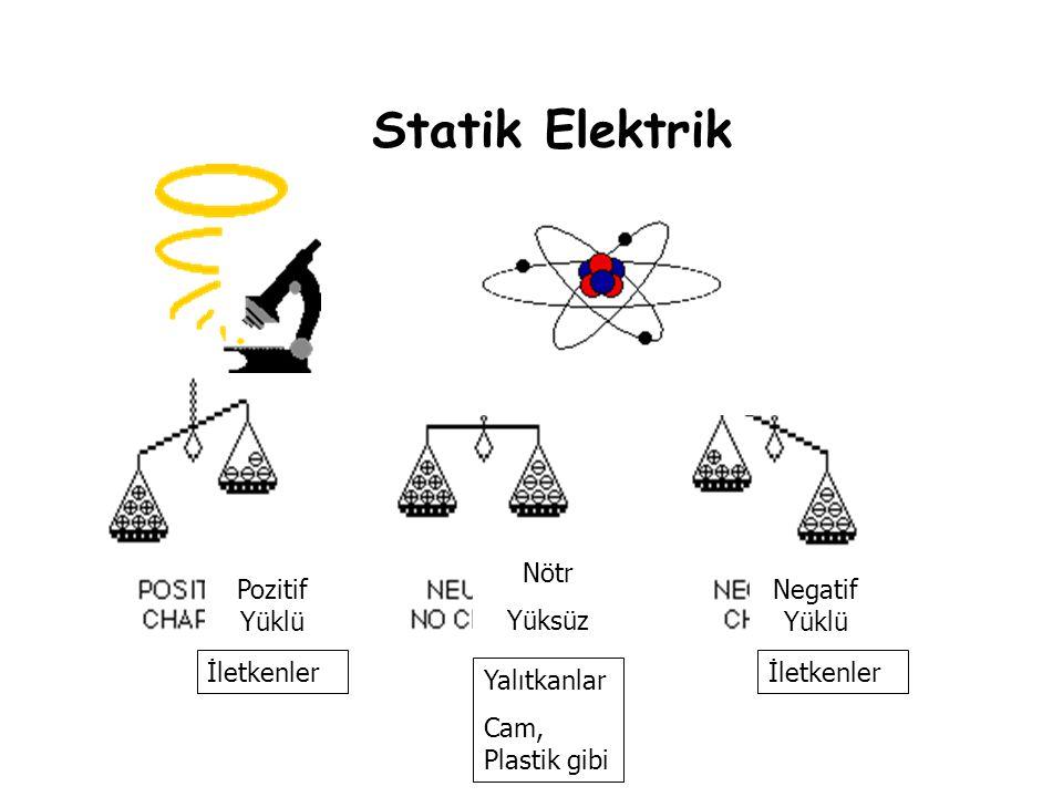 Statik Elektrik Pozitif Yüklü Nötr Yüksüz Negatif Yüklü Yalıtkanlar Cam, Plastik gibi İletkenler