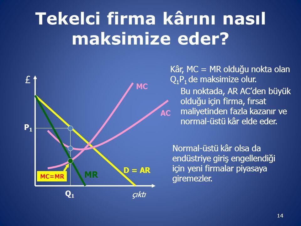 Tekelci firma kârını nasıl maksimize eder? 14 Kâr, MC = MR olduğu nokta olan Q 1 P 1 de maksimize olur. Bu noktada, AR AC'den büyük olduğu için firma,