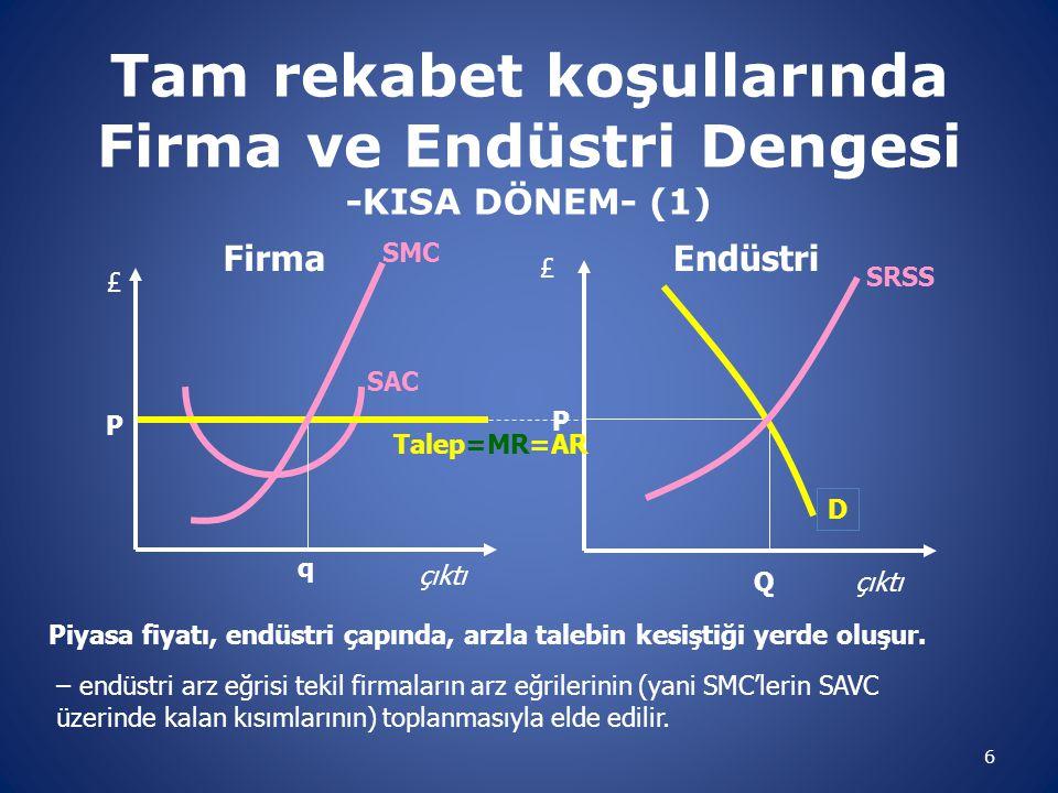 Tam rekabet koşullarında Firma ve Endüstri Dengesi -KISA DÖNEM- (2) 7 Endüstri Firma Firma P fiyatını kabul etmek zorundadır.