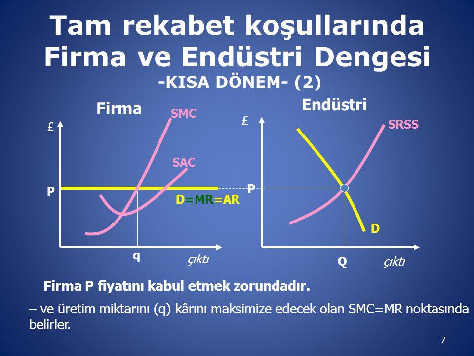 Tam rekabet koşullarında Firma ve Endüstri Dengesi -KISA DÖNEM- (2) 7 Endüstri Firma Firma P fiyatını kabul etmek zorundadır. – ve üretim miktarını (q