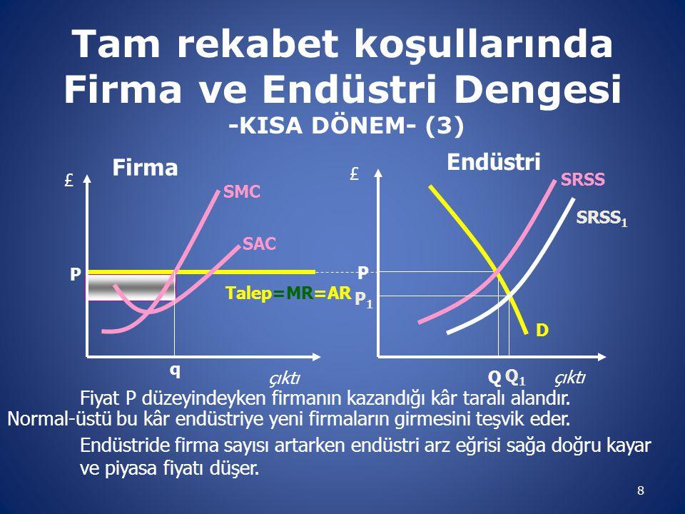 Uzun Dönemde Denge 9 ENDÜSTRİFirma LAC P* £ çıktı LMC Talep=MR=AR q* Firmalar, LAC eğrisinin minimumunda olan LMC=MR noktasında normal kâr elde ederler ve uzun-dönem dengesine yerleşir.