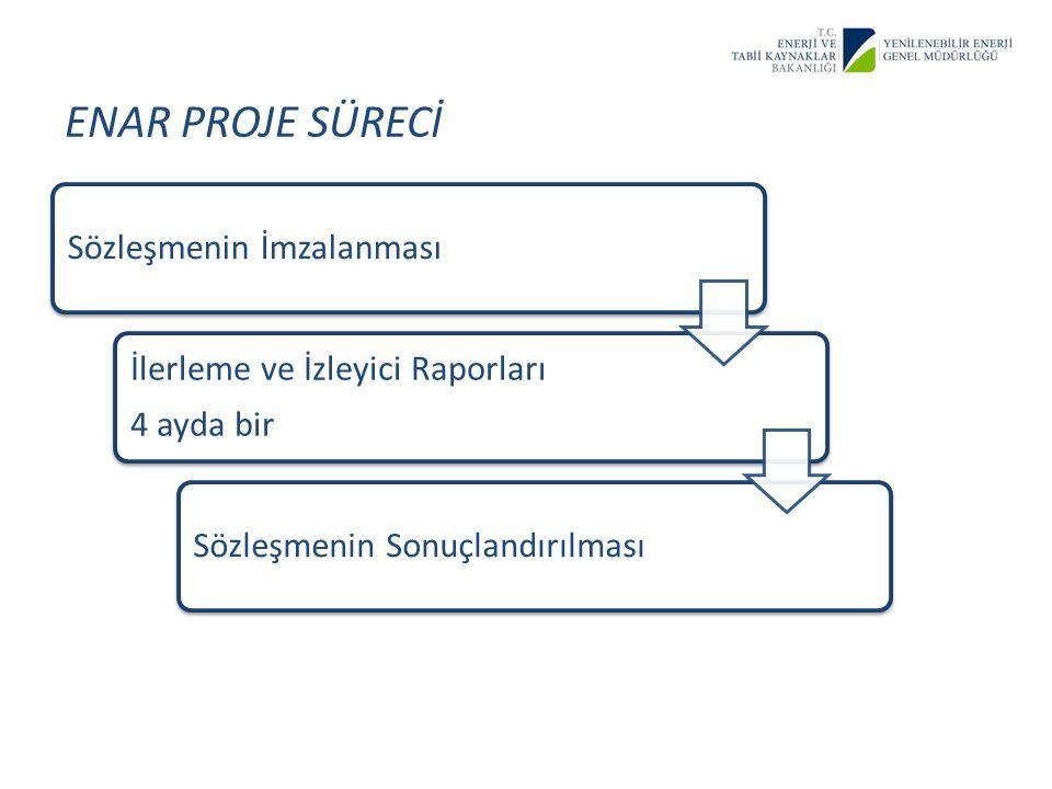 ENAR PROJE SÜRECİ Sözleşmenin İmzalanması İlerleme ve İzleyici Raporları 4 ayda bir Sözleşmenin Sonuçlandırılması