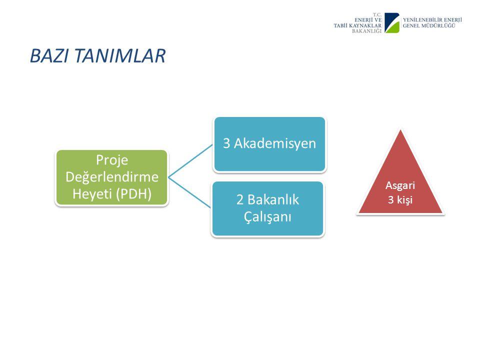 BAZI TANIMLAR Proje Değerlendirme Heyeti (PDH) 3 Akademisyen 2 Bakanlık Çalışanı Asgari 3 kişi