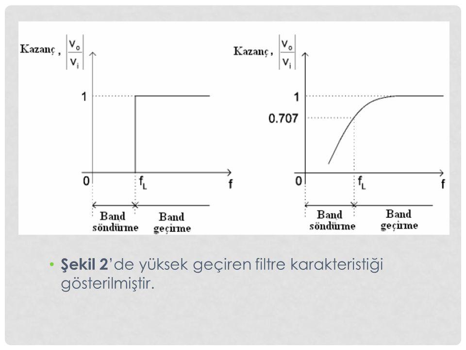 BAND GEÇİREN FİLTRELER Band geçiren filtreler istenilen band aralığındaki frekansları geçirip diğer frekansları engelleyen filtre türüdür.