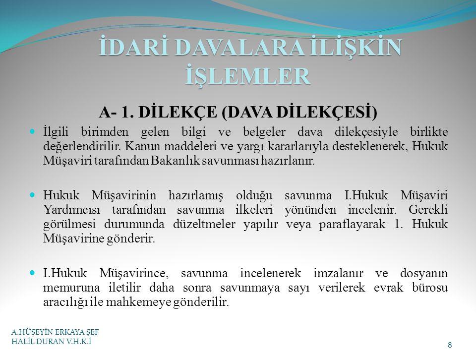 A- 1. DİLEKÇE (DAVA DİLEKÇESİ) İlgili birimden gelen bilgi ve belgeler dava dilekçesiyle birlikte değerlendirilir. Kanun maddeleri ve yargı kararlarıy