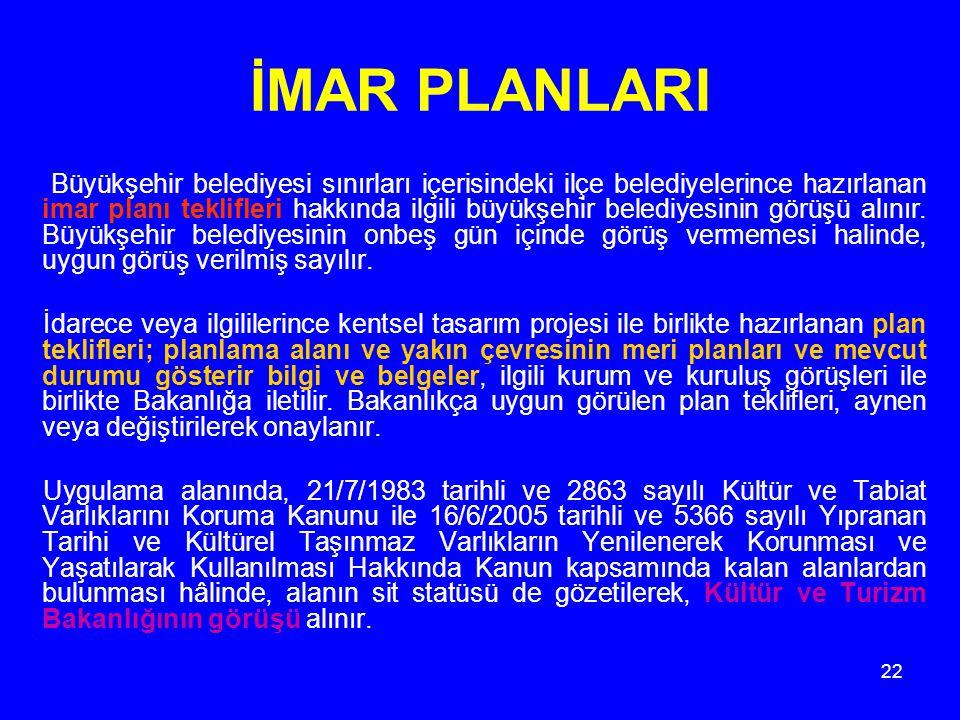 22 İMAR PLANLARI Büyükşehir belediyesi sınırları içerisindeki ilçe belediyelerince hazırlanan imar planı teklifleri hakkında ilgili büyükşehir belediy