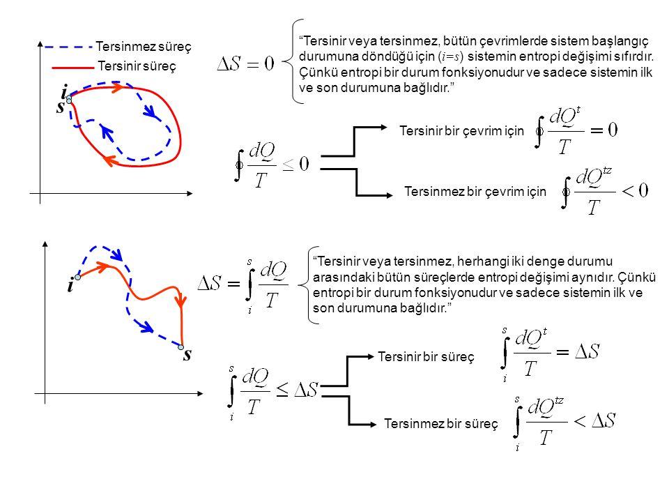 """Tersinmez süreç Tersinir süreç i s """"Tersinir veya tersinmez, bütün çevrimlerde sistem başlangıç durumuna döndüğü için ( i=s ) sistemin entropi değişim"""