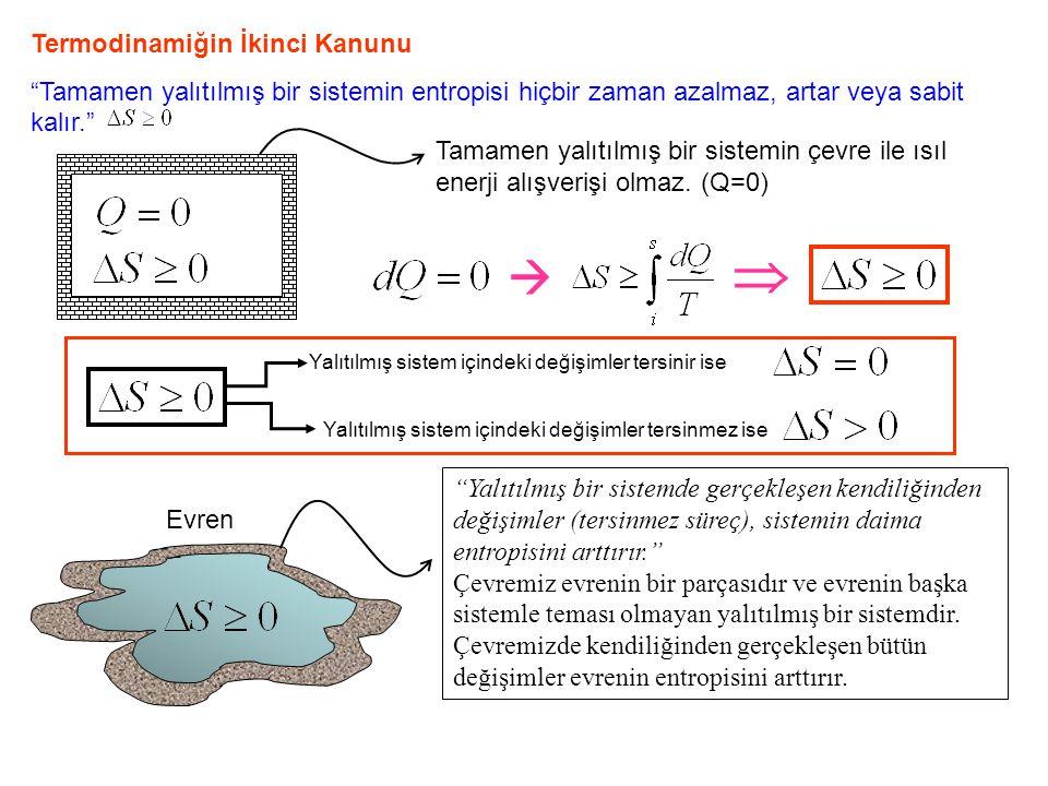 Kapalı sistemlerde kendiliğinden gerçekleşen süreçler Serbest genleşme ilk durum son durum sistem Ç E V R E V i, P i, TV s, P s, T -Sistem, sınırlarını değiştirmediği için çevreye karşı bir iş yapmaz W=0.