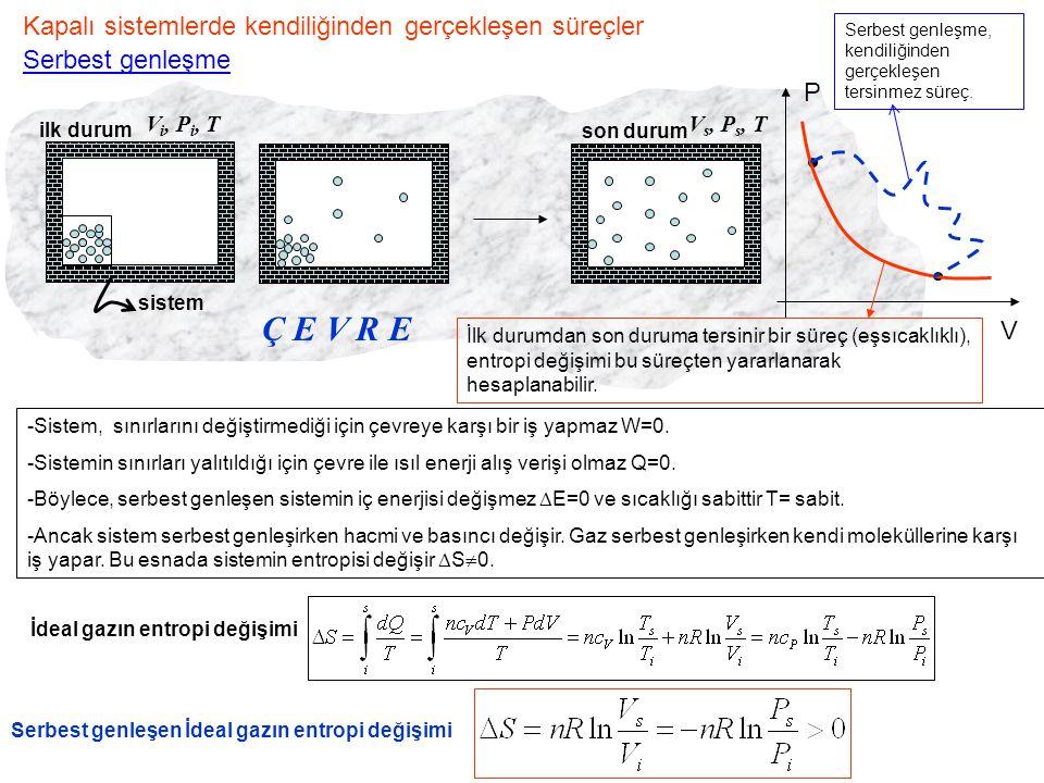 Isıl enerjinin sıcak cisimden soğuk cisme akması T1T1 T2T2 QQ TT Kendiliğinden gerçekleşen bir süreçte ısıl enerji daima sıcak cisimden daha soğuk olana doğru akar.