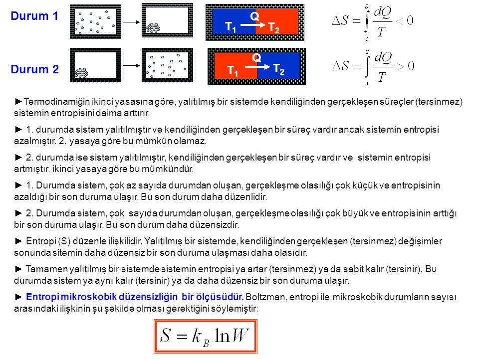T1T1 T2 T2 Q T1T1 T2 T2 Q ►Termodinamiğin ikinci yasasına göre, yalıtılmış bir sistemde kendiliğinden gerçekleşen süreçler (tersinmez) sistemin entrop
