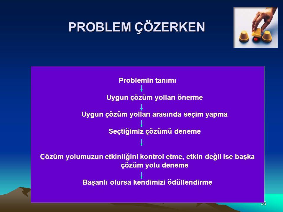35 PROBLEM ÇÖZERKEN Problemin tanımı Uygun çözüm yolları önerme Uygun çözüm yolları arasında seçim yapma Seçtiğimiz çözümü deneme Çözüm yolumuzun etki
