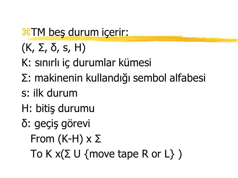 zTM beş durum içerir: (K, Σ, δ, s, H) K: sınırlı iç durumlar kümesi Σ: makinenin kullandığı sembol alfabesi s: ilk durum H: bitiş durumu δ: geçiş göre