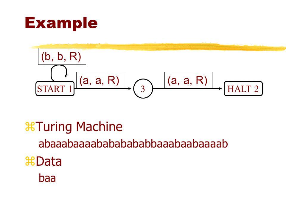 Example zTuring Machine abaaabaaaabababababbaaabaabaaaab zData baa HALT 2START 1 3 (a, a, R) (b, b, R)