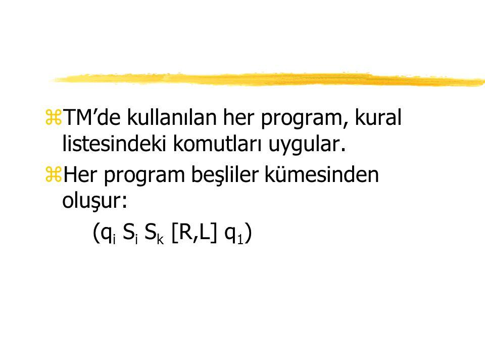 zTM'de kullanılan her program, kural listesindeki komutları uygular. zHer program beşliler kümesinden oluşur: (q i S i S k [R,L] q 1 )