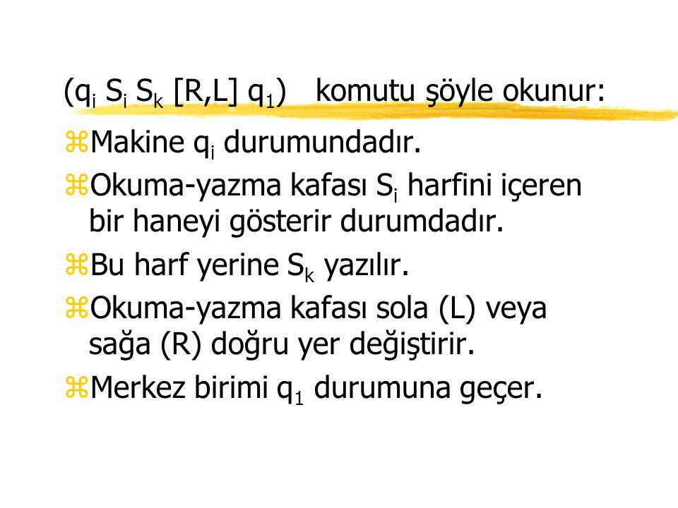 (q i S i S k [R,L] q 1 ) komutu şöyle okunur: zMakine q i durumundadır. zOkuma-yazma kafası S i harfini içeren bir haneyi gösterir durumdadır. zBu har