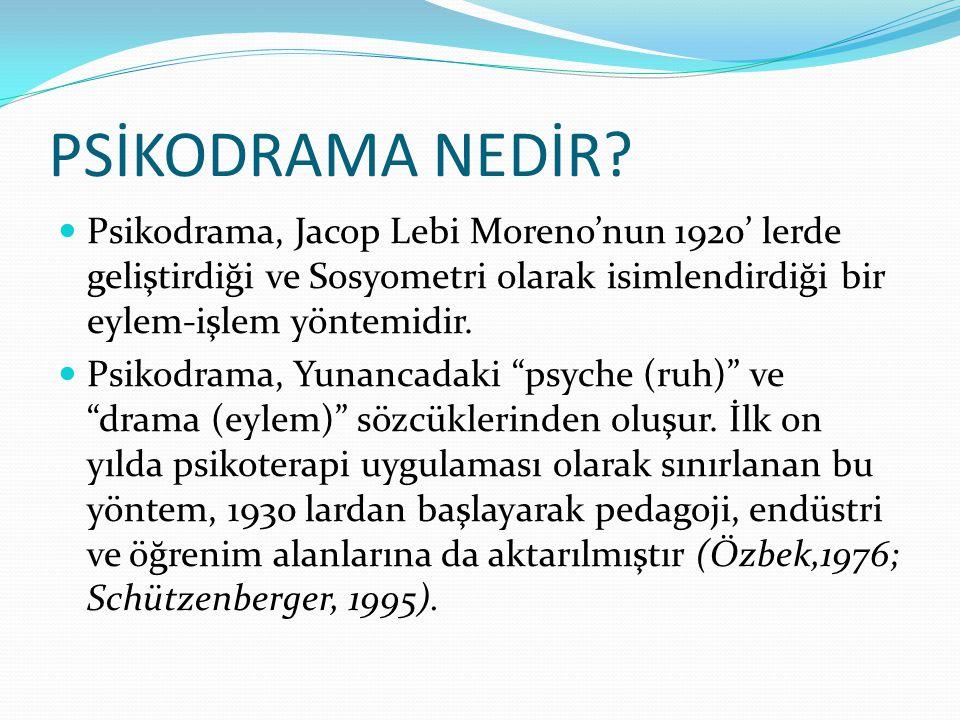PSİKODRAMA NEDİR? Psikodrama, Jacop Lebi Moreno'nun 1920' lerde geliştirdiği ve Sosyometri olarak isimlendirdiği bir eylem-işlem yöntemidir. Psikodram