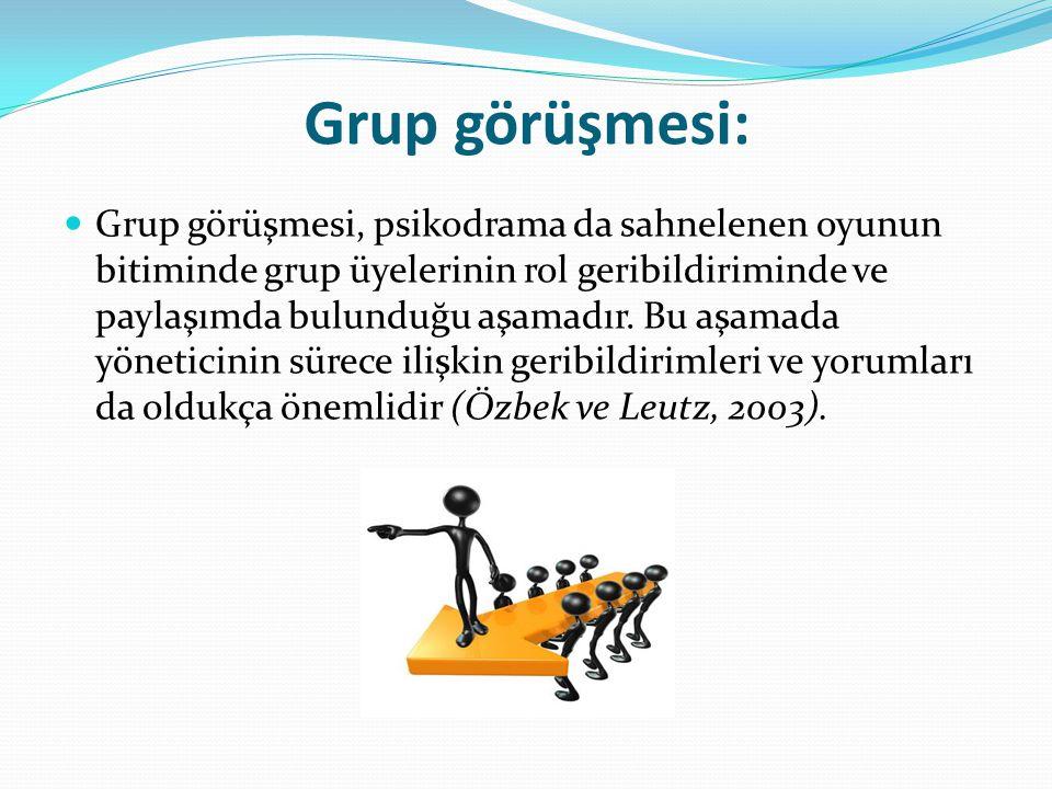 Grup görüşmesi: Grup görüşmesi, psikodrama da sahnelenen oyunun bitiminde grup üyelerinin rol geribildiriminde ve paylaşımda bulunduğu aşamadır. Bu aş