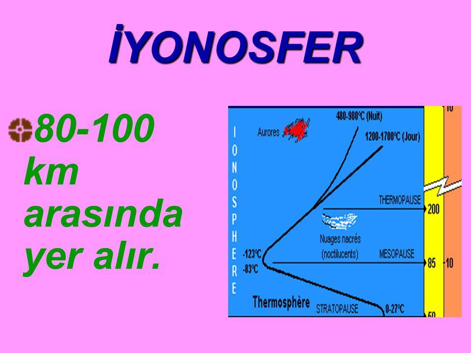 İYONOSFER 80-100 km arasında yer alır.