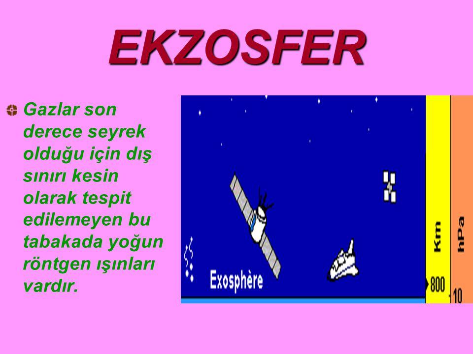 EKZOSFER Gazlar son derece seyrek olduğu için dış sınırı kesin olarak tespit edilemeyen bu tabakada yoğun röntgen ışınları vardır.