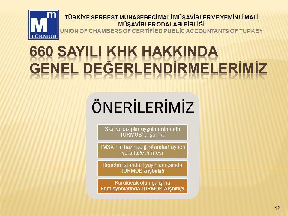 12 ÖNERİLERİMİZ Sicil ve disiplin uygulamalarında TÜRMOB'la işbirliği TMSK'nın hazırladığı standart aynen yürürlüğe girmesi Denetim standart yayınlamasında TÜRMOB'a işbirliği Kurulacak olan çalışma komisyonlarında TÜRMOB'a işbirliği TÜRKİYE SERBEST MUHASEBECİ MALİ MÜŞAVİRLER VE YEMİNLİ MALİ MÜŞAVİRLER ODALARI BİRLİĞİ UNION OF CHAMBERS OF CERTİFİED PUBLİC ACCOUNTANTS OF TURKEY