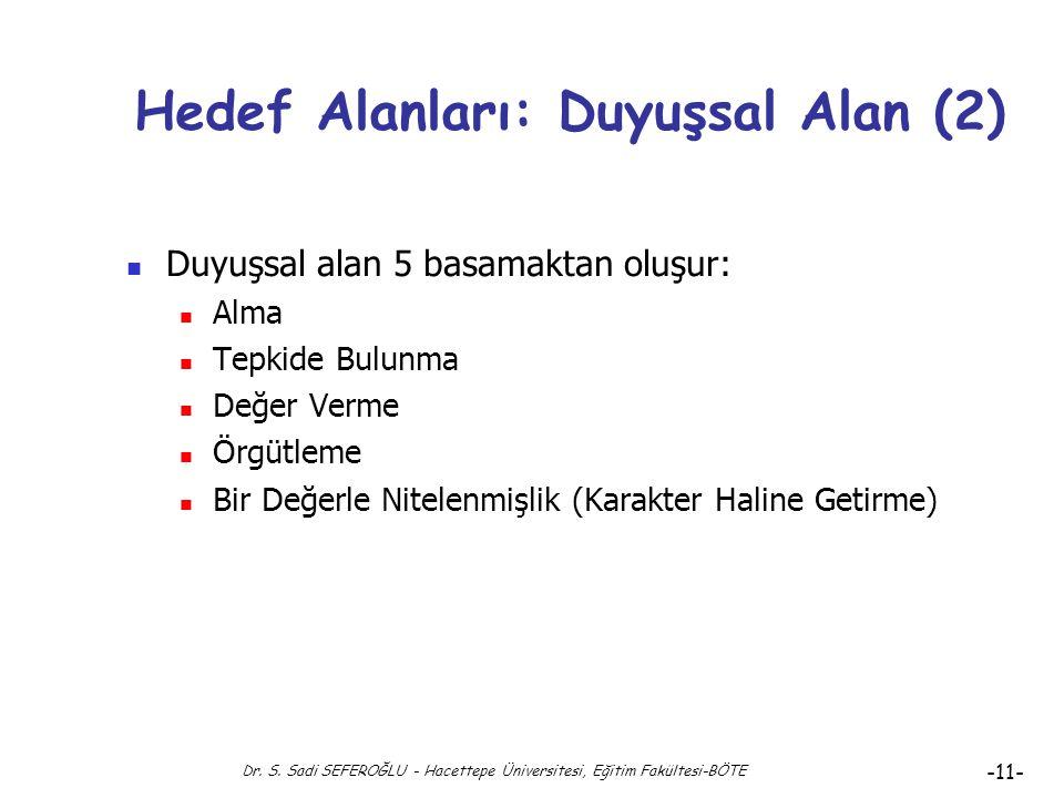 Dr. S. Sadi SEFEROĞLU - Hacettepe Üniversitesi, Eğitim Fakültesi-BÖTE -10- Hedef Alanları: Duyuşsal Alan Duyuşsal Alan Davranışları: Duyuşsal alan dav