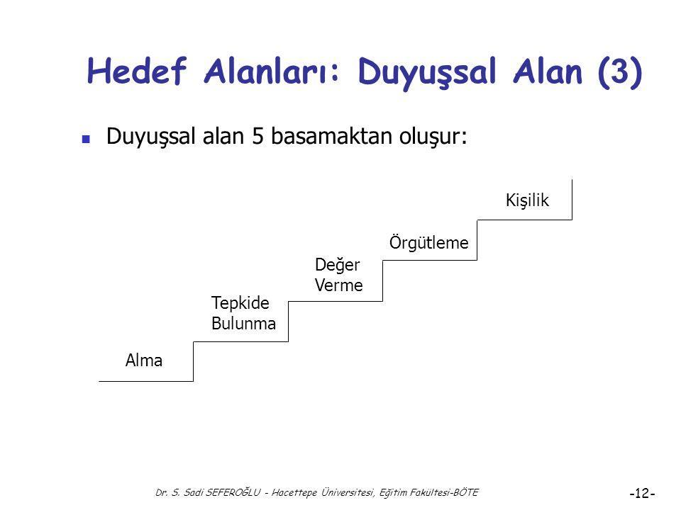 Dr. S. Sadi SEFEROĞLU - Hacettepe Üniversitesi, Eğitim Fakültesi-BÖTE -11- Hedef Alanları: Duyuşsal Alan (2) Duyuşsal alan 5 basamaktan oluşur: Alma T