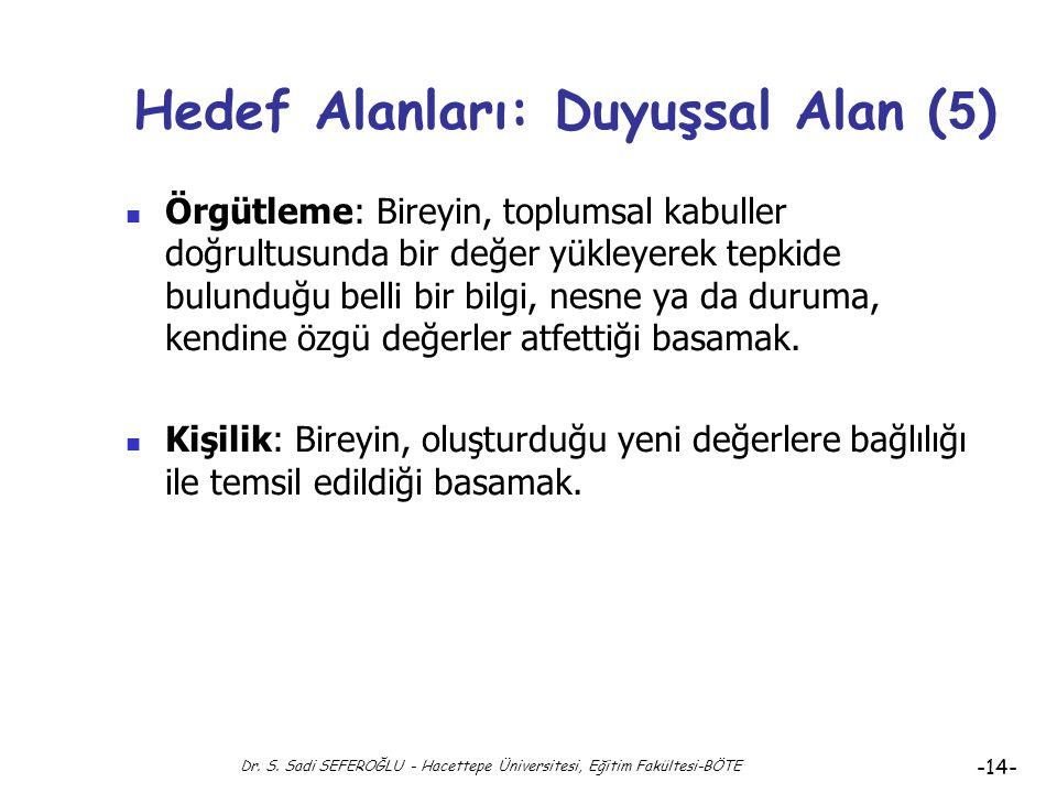 Dr. S. Sadi SEFEROĞLU - Hacettepe Üniversitesi, Eğitim Fakültesi-BÖTE -13- Hedef Alanları: Duyuşsal Alan ( 4 ) Alma: Bireyin, ilgi, tutum ya da değer
