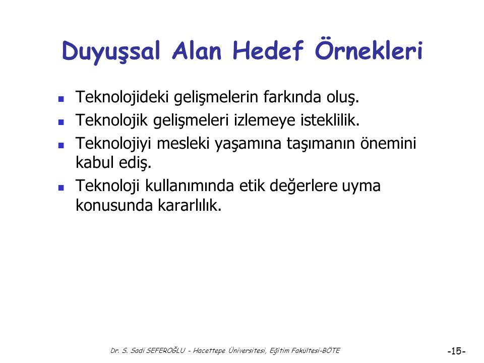 Dr. S. Sadi SEFEROĞLU - Hacettepe Üniversitesi, Eğitim Fakültesi-BÖTE -14- Hedef Alanları: Duyuşsal Alan ( 5 ) Örgütleme: Bireyin, toplumsal kabuller