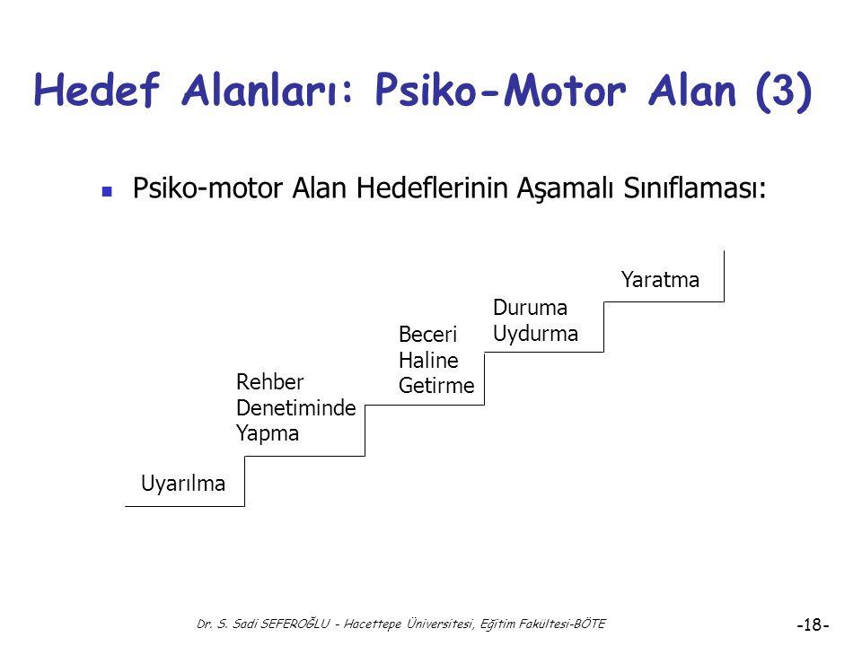 Dr. S. Sadi SEFEROĞLU - Hacettepe Üniversitesi, Eğitim Fakültesi-BÖTE -17- Hedef Alanları: Psiko-Motor Alan (2) Psiko-motor Alan Hedeflerinin Aşamalı
